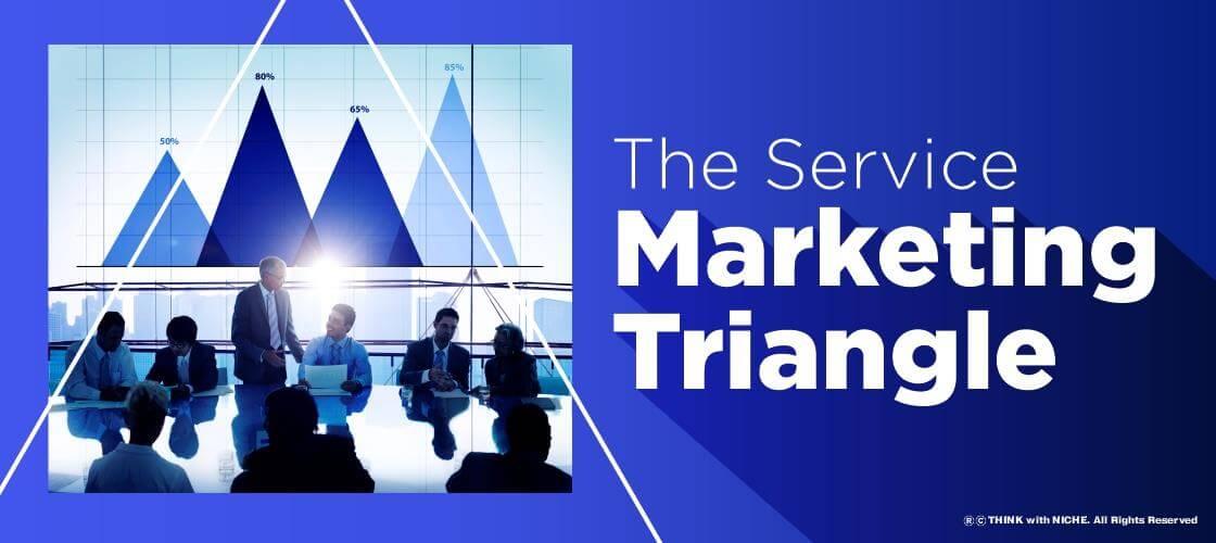 The Service Marketing Tri